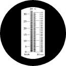 Refraktometer RBR 32SG-ATC
